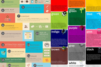 Collection of Web Design infographics