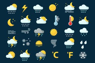 Free Weather Icons Set in EPS + PSD